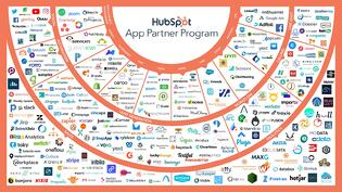 HubspotConnectionGraph_revised-01 (3)