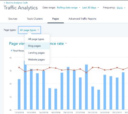 measure traffic_