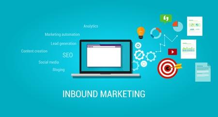 Inbound Marketing Terms 101