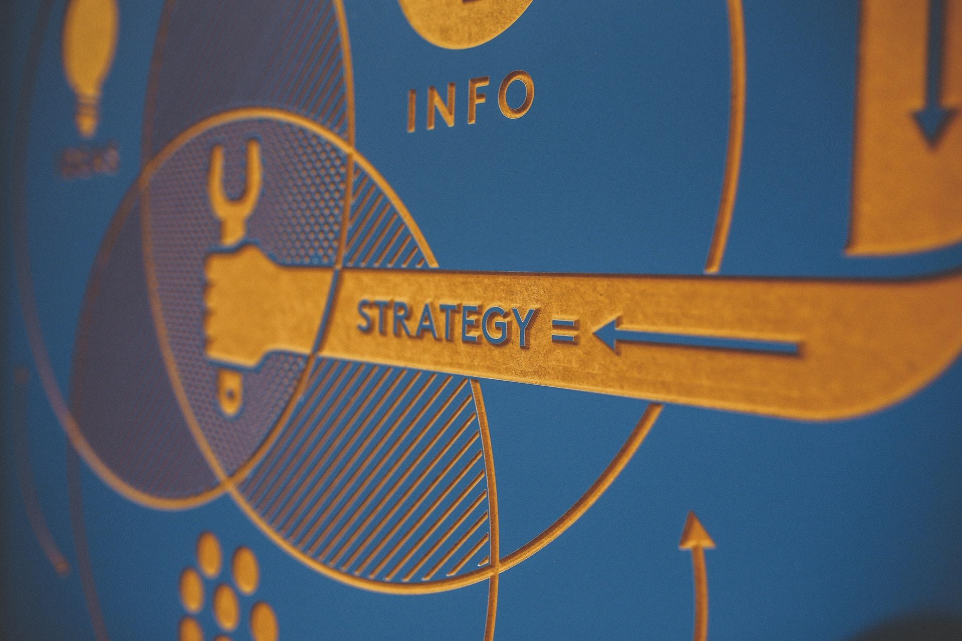 Marketing Strategies using AI and Machine Learning