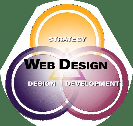 web-design-tri@3x-2